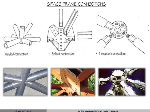 Space Frame Connection Detail Frame Design Amp Reviews