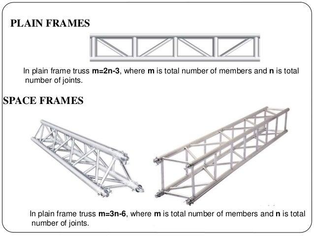 space frames 10 638?cb=1442515860 space frames!