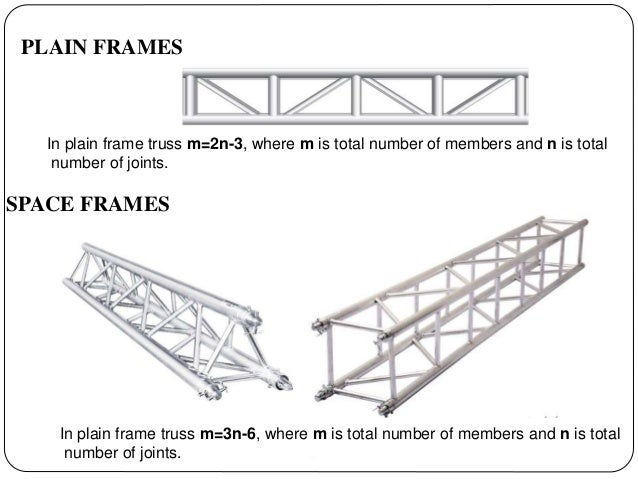 Space frames!
