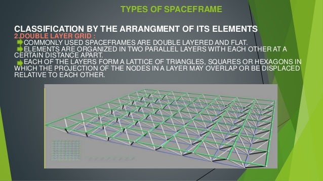 Space frames