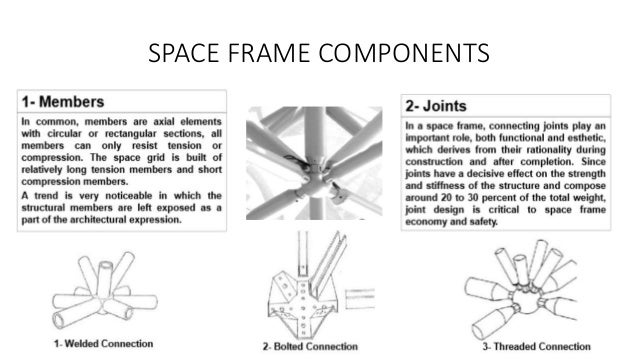 Space frames1
