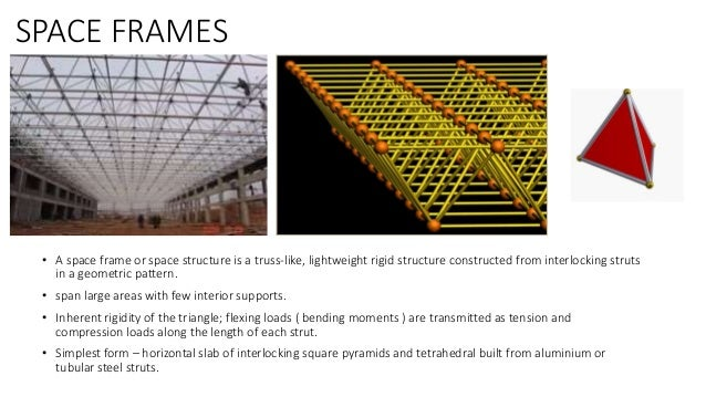 Space Frames Modular Construction Technology