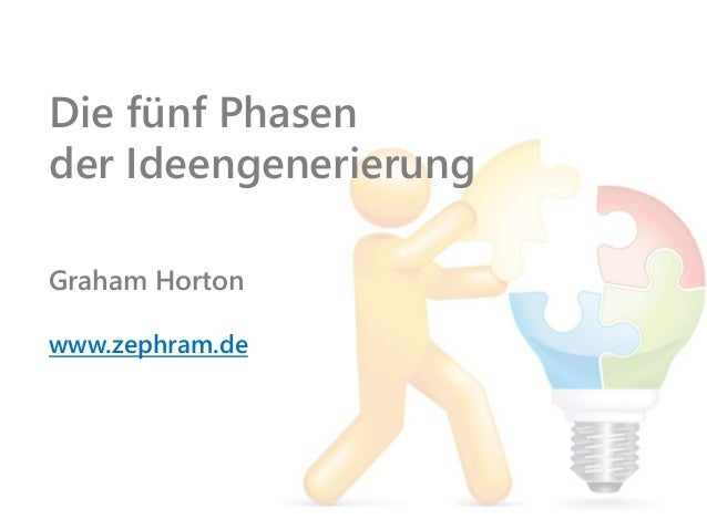 Die fünf Phasen der Ideengenerierung Graham Horton www.zephram.de