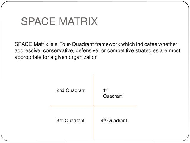 SPACE MATRIX SPACE Matrix is a Four-Quadrant framework which indicates whether aggressive, conservative, defensive, or com...
