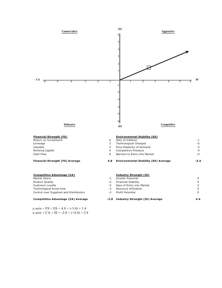 Dell bcg matrix analysis