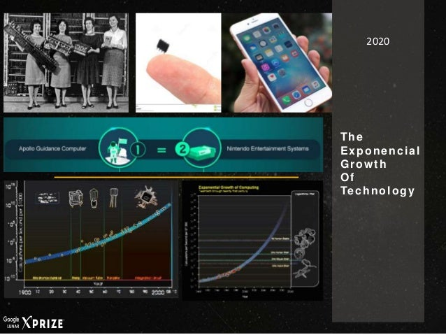 The Exponencial Growth Of Technology 2020