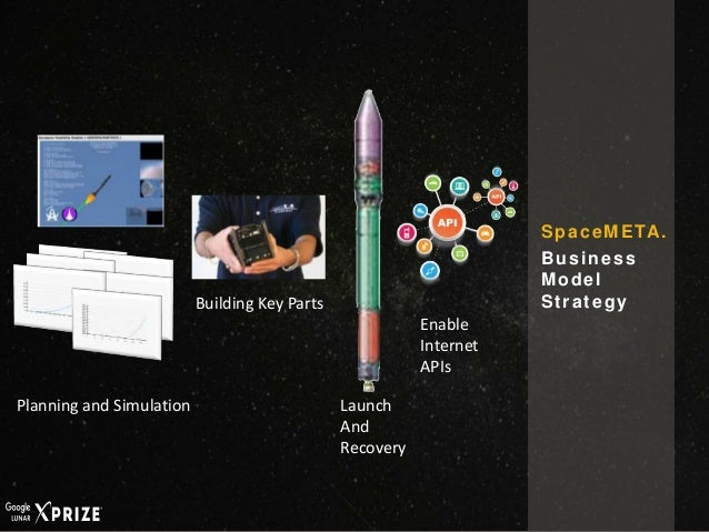 SpaceMETA. Business Model Strategy Planning and Simulation Building Key Parts Launch And Recovery Enable Internet APIs