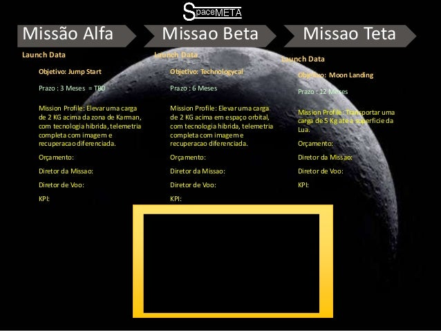 Missão Alfa Missao Beta Missao Teta Launch Data Objetivo: Jump Start Prazo : 3 Meses = TBD Mission Profile: Elevar uma car...