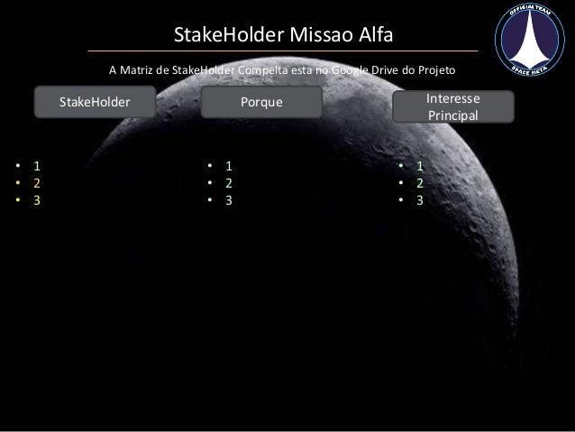 • 1 • 2 • 3 • 1 • 2 • 3 • 1 • 2 • 3 StakeHolder Missao Alfa StakeHolder Porque Interesse Principal A Matriz de StakeHolder...