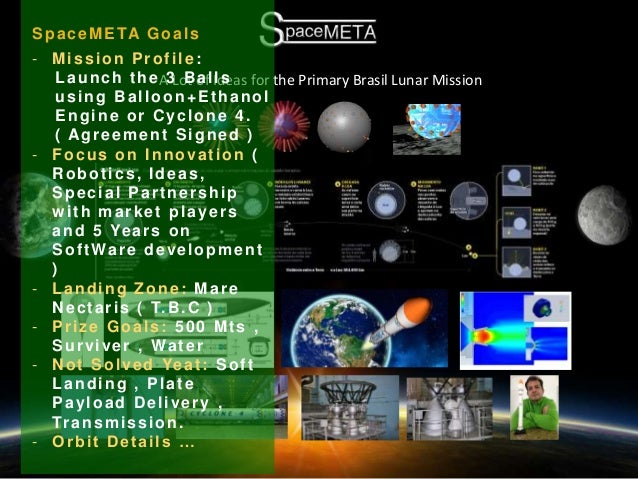 A Lot of Ideas for the Primary Brasil Lunar Mission SpaceMETA Goals - Mission Profile: Launch the 3 Balls using Balloon+Et...