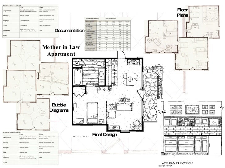 Mother in Law Apartment Bubble Diagrams Floor Plans Documentation Final Design
