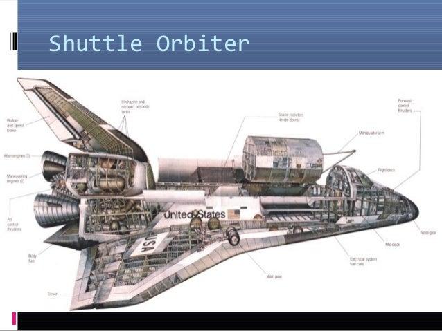 Space Shuttles Advancement
