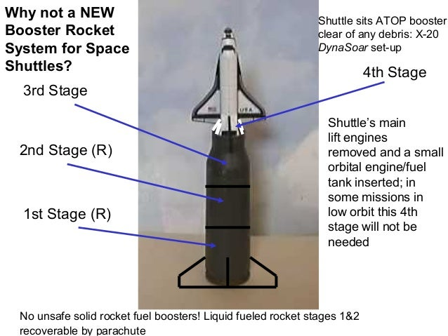 Why not a NEW                                                Shuttle sits ATOP boosterBooster Rocket                      ...