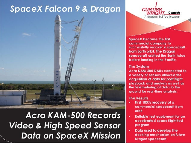SpaceX Falcon 9 & Dragon                            SpaceX became the first                            commercial company ...