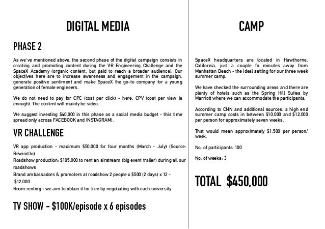 GRAND TOTAL ATL - MAGAZINES ATL - BILLBOARDS DIGITAL - PHASE 1 & 2 CAMP VR CHALLENGE $61,512 $340,000 $129,900 $450,000 TV...