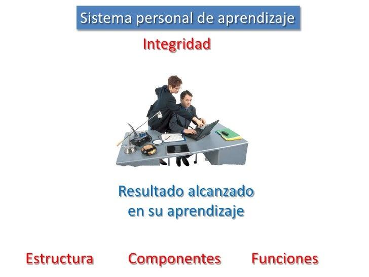 Sistema personal de aprendizaje<br />Integridad<br />Resultado alcanzado en su aprendizaje<br />Componentes<br />Estructur...