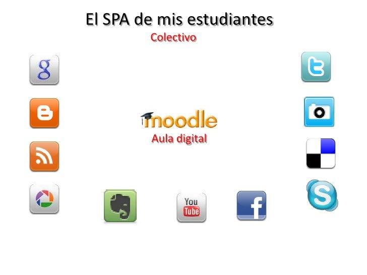 El SPA de mis estudiantes<br />Colectivo<br />Aula digital<br />