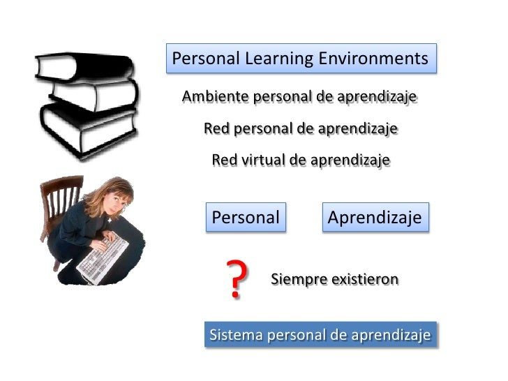 Personal LearningEnvironments<br />Ambiente personal de aprendizaje<br />Red personal de aprendizaje<br />Red virtual de a...