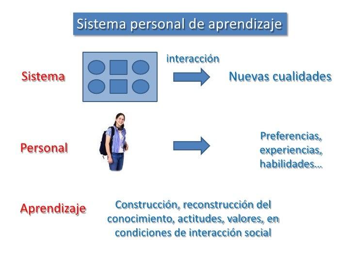 Sistema personal de aprendizaje<br />interacción<br />Sistema<br />Nuevas cualidades<br />Preferencias, experiencias, habi...