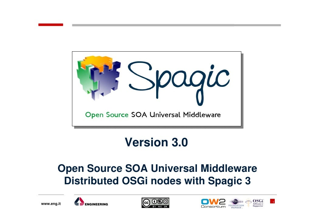 Version 3.0          Open Source SOA Universal Middleware          Distributed OSGi nodes with Spagic 3                   ...