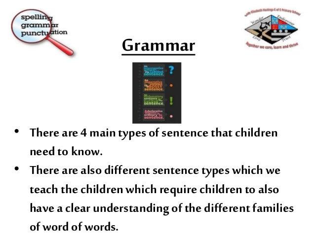 Grammar • Nouns • Pronouns • Adjectives • Verbs • Adverbs • Connective are now referredto in the curriculumas