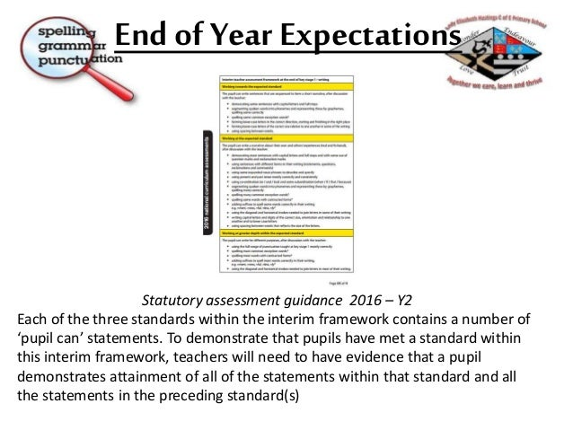 End of Year Expectations Statutory National Curriculum 2016 – Y2 Writing: Vocabulary, Grammar & Punctuation Develop their ...