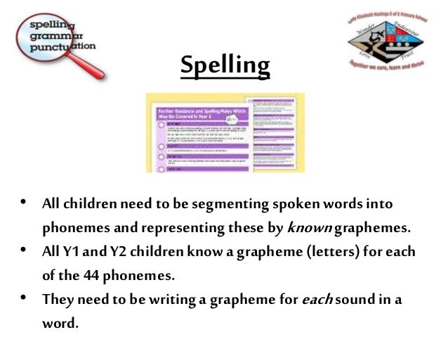 Spelling • For example aY1 childmay spell – dive as dighv • What wedo not wantis div wherethey have half recalled the 'loo...