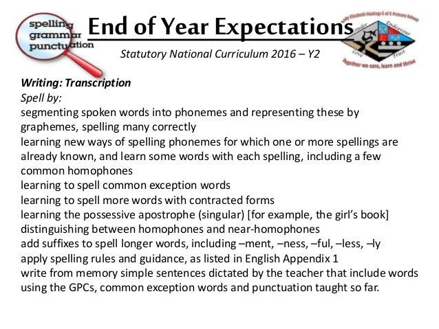 Punctuation • Capital letters –Start of sentences and proper nouns • Full stops • Question marks • Exclamation marks c