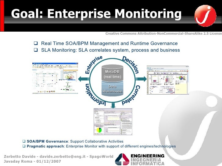 Spagobi The Business Intelligence Free Platform