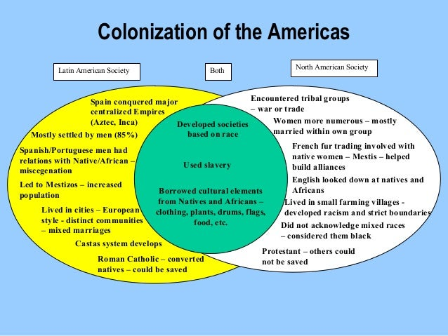compare contrast spanish and french colonies treatment of native americans Conquest, warfare and spanish early colonialism in the americas  this was the  first european colony in the 'new world'  they are often compared to the  romans  in some areas, like brazil, they were often treated worse than in the  american south, because there were many more slaves and so they.