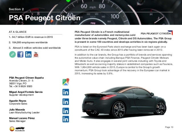 Section 3 Other OEMs Vehicle Manufacturers Page 12 The full version of the Spain AutoBook includes profiles of the followin...