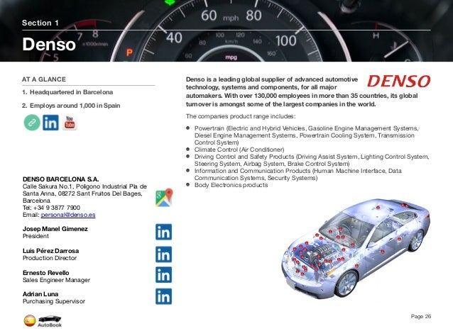 In Spain, Denso has two manufacturing plants, one in Barcelona and the other in Pontevedra. Below is information about the...
