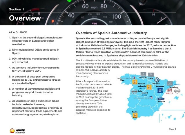 Overview of Spain's Automotive Industry Spain is the second biggest manufacturer oflarger cars in Europe and eighth large...