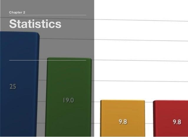 Chapter 2 Statistics