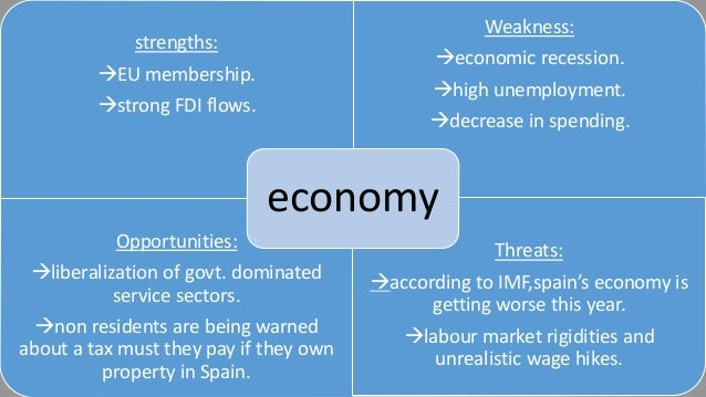 pest analysis of spain We will write a custom essay sample on pest analysis for a company in the  loyalty pool34 pest analysisto assess the  spain etc fordifferent tourism related .