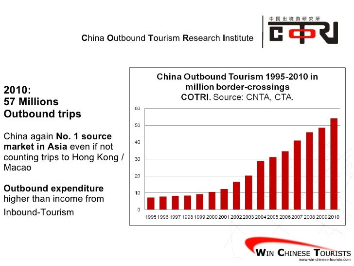 china outbound China's outbound student numbers are showing little sign of slowing down, with the chinese ministry of education recording a total of 608,400 study abroad students in 2017 this is the first time the number has exceeded the 600,000 mark and represents an 117% increase on 2016 figures china's .