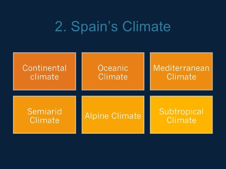 Spain. Geography And Climate