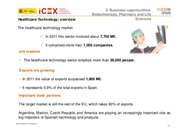 Spain, your partner in Europe_ICEX_August2013