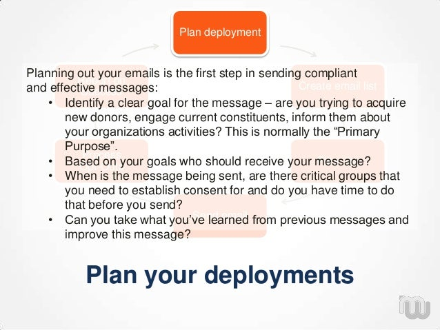 Plan your deployments Plan deployment Create email list Filter list Send email Process Opt-Outs Report on Success Planning...
