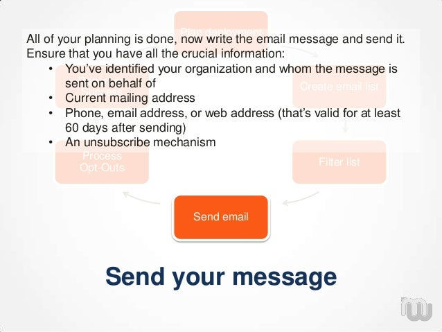 Send your message Plan deployment Create email list Filter list Send email Process Opt-Outs Report on Success All of your ...