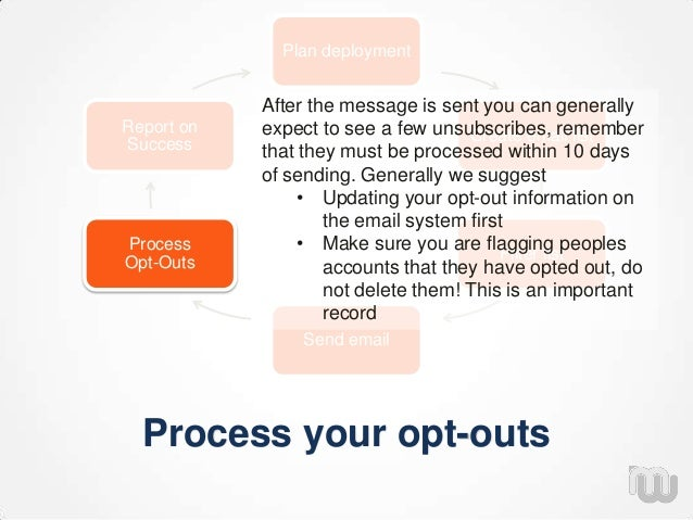 Process your opt-outs Plan deployment Create email list Filter list Send email Process Opt-Outs Report on Success After th...
