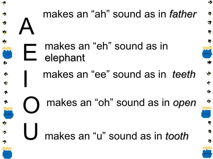 "A   E   I   O   U makes an ""ah"" sound as in  father makes an ""eh"" sound as in  elephant makes an ""ee"" sound as in  teeth m..."