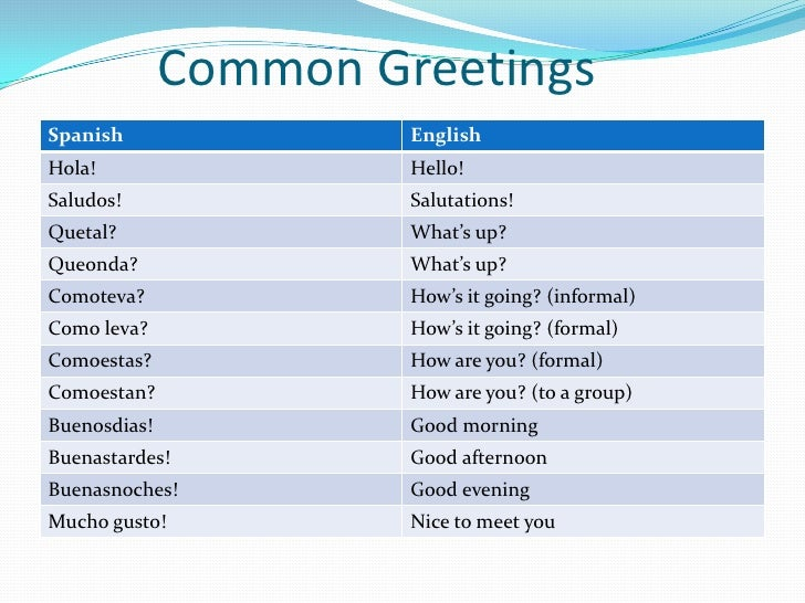 How to use slideshare/ spanish greetings.pttx