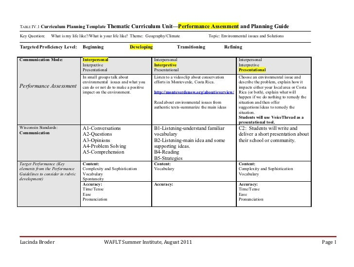 Ubd unit plan on nutrition for Lesson plan template qld
