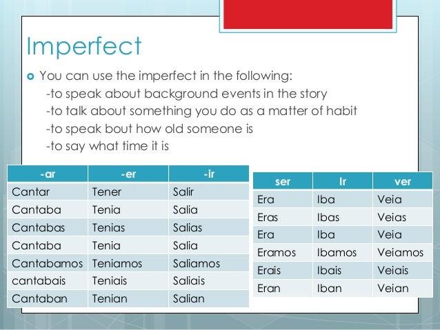 Spanish 3 Grammar Book Saved