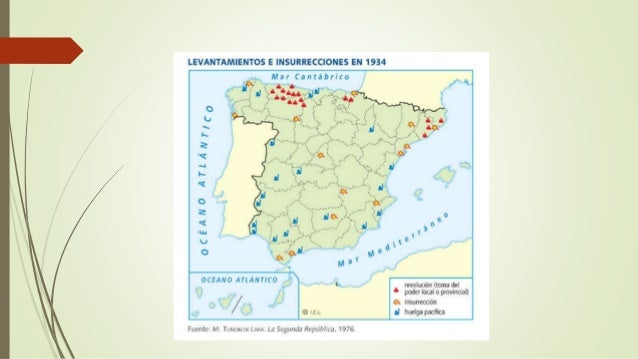 causes spanish civil war A summary of the spanish civil war (1931-1939) in 's the interwar years (1919-1938) learn exactly what happened in this chapter, scene, or section of the interwar years (1919-1938) and what it means perfect for acing essays, tests, and quizzes, as well as for writing lesson plans.