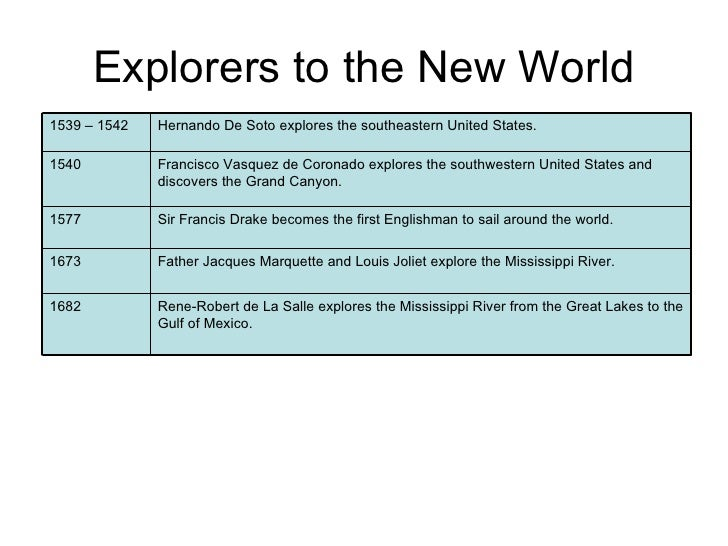 Spanish Explorers - Map of us explorers coronado la salle