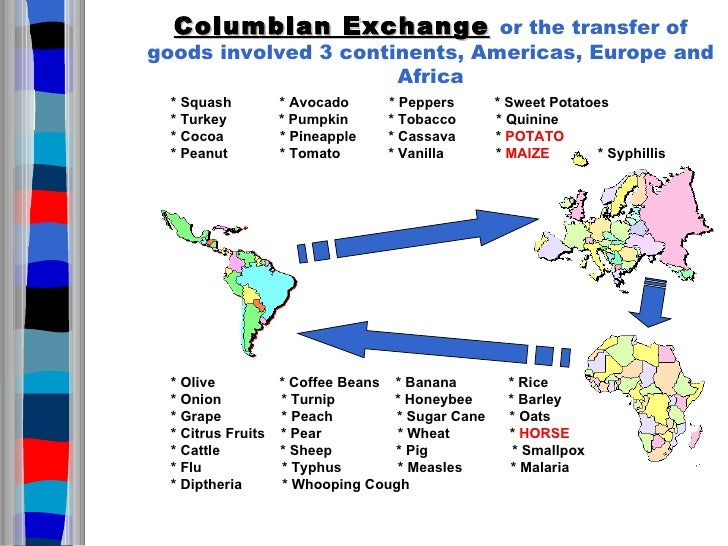 the economic change brought by plantations in the americas during the english colonization Colonization and settlement (1585–1763) english, french, and spanish colonies: a comparison  criminals were also brought over.