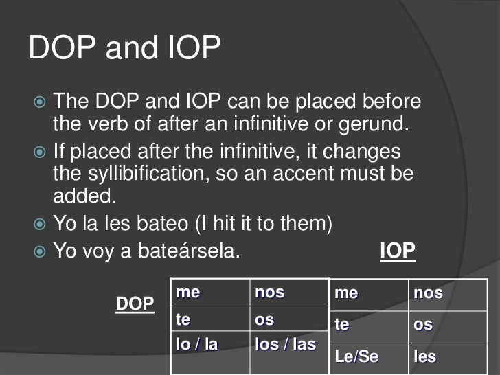 DOP and IOP - YouTube