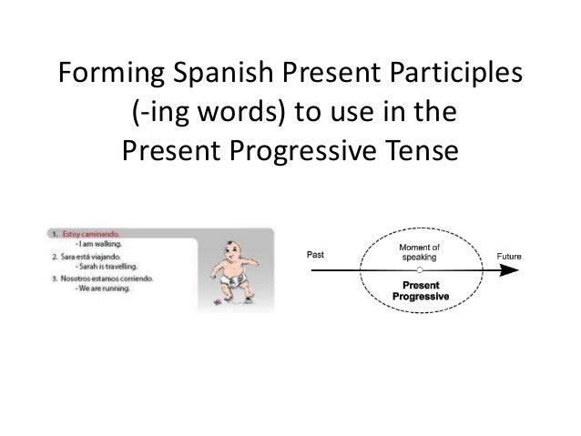 Forming Spanish Present Participles (-ing words) to use in the Present Progressive Tense